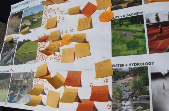 Park themes display board for the Palisades Garden Walk after the workshop participants voted on their favorite themes for the site by placing stickers and comments next to them.