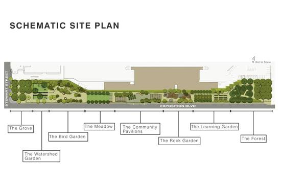A proposed design for a new park near the future Expo Maintenance Facility in Santa Monica.