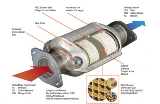 Santa Monica Police Department says there has been a spike in the number of thefts of catalytic converters.
