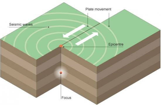 Latest earthquake news.